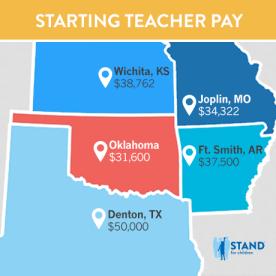 Teacher Pay_0